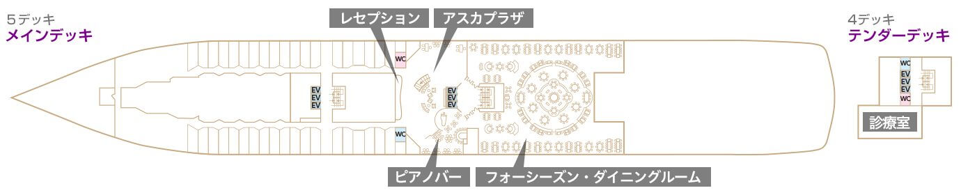 Deck4-5 メインデッキ テンダーデッキ